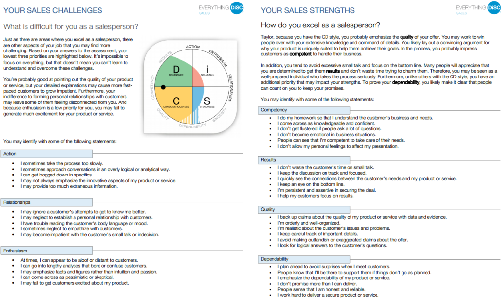 Everything DiSC Sales - Strengths & Challenges