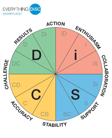 shading priorities and inclinations digging deeper into disc